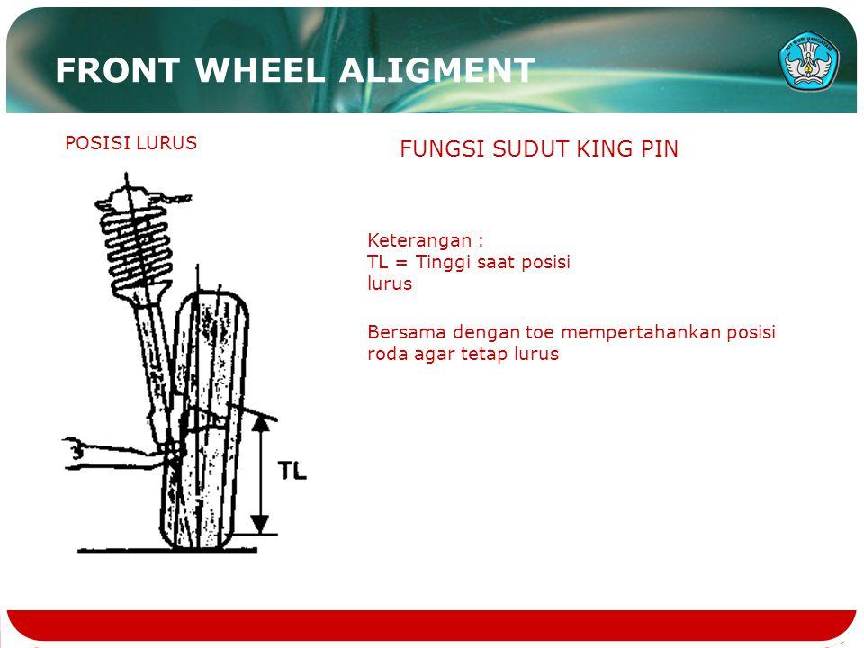 FUNGSI SUDUT KING PIN POSISI LURUS Keterangan : TL = Tinggi saat posisi lurus Bersama dengan toe mempertahankan posisi roda agar tetap lurus FRONT WHE