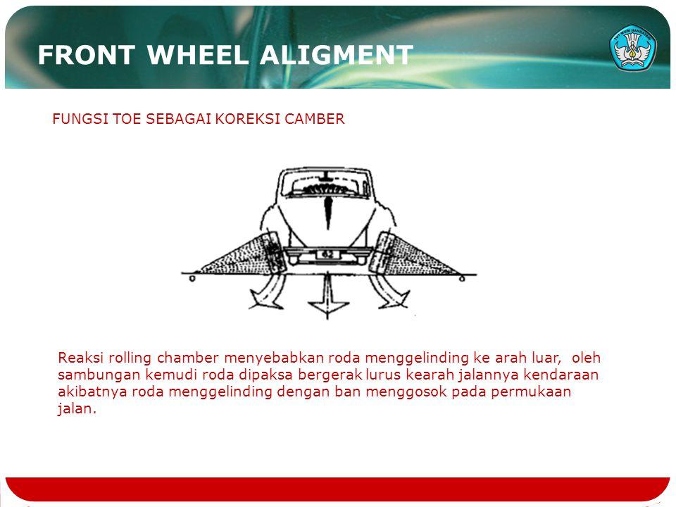 FRONT WHEEL ALIGMENT FUNGSI TOE SEBAGAI KOREKSI CAMBER Reaksi rolling chamber menyebabkan roda menggelinding ke arah luar, oleh sambungan kemudi roda