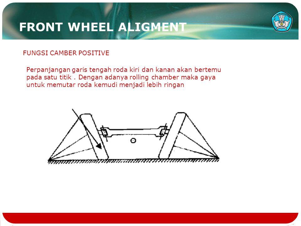Perpanjangan garis tengah roda kiri dan kanan akan bertemu pada satu titik. Dengan adanya rolling chamber maka gaya untuk memutar roda kemudi menjadi