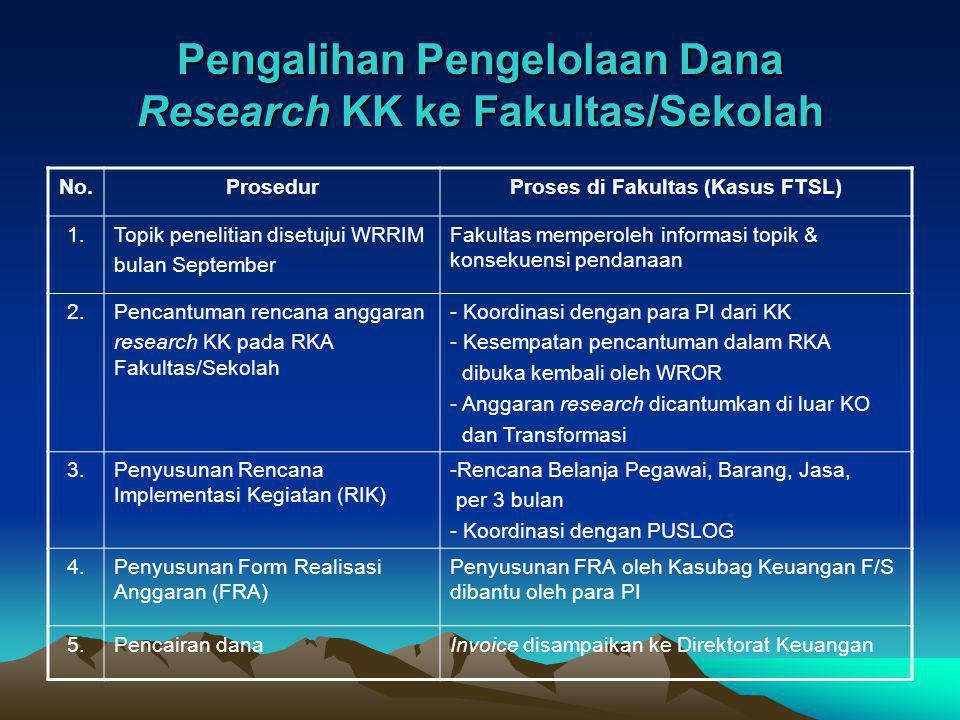 Pengalihan Pengelolaan Dana Research KK ke Fakultas/Sekolah No.ProsedurProses di Fakultas (Kasus FTSL) 1.Topik penelitian disetujui WRRIM bulan Septem