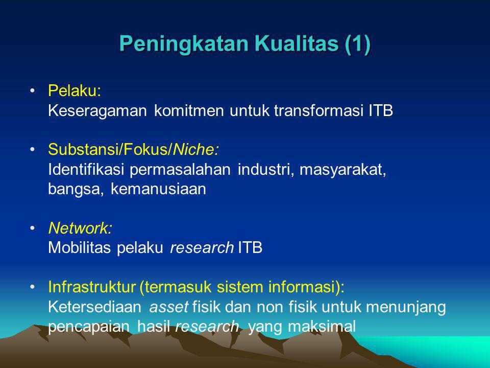Peningkatan Kualitas (1) Pelaku: Keseragaman komitmen untuk transformasi ITB Substansi/Fokus/Niche: Identifikasi permasalahan industri, masyarakat, ba