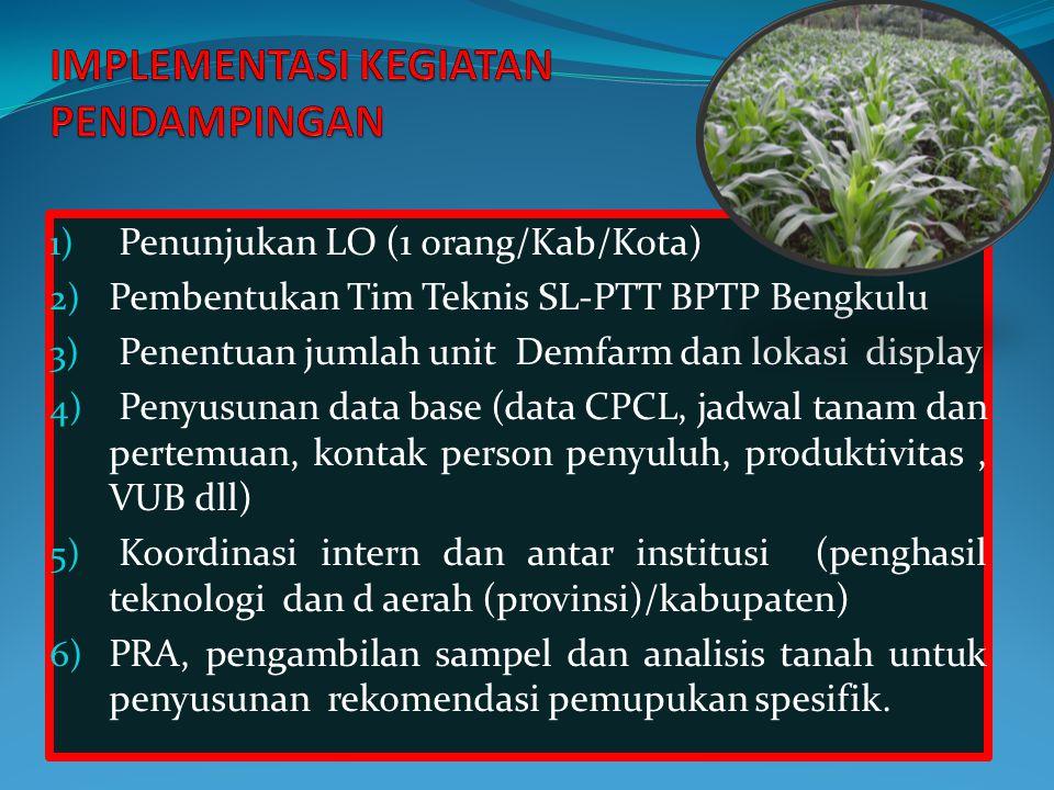 1) Penunjukan LO (1 orang/Kab/Kota) 2) Pembentukan Tim Teknis SL-PTT BPTP Bengkulu 3) Penentuan jumlah unit Demfarm dan lokasi display 4) Penyusunan data base (data CPCL, jadwal tanam dan pertemuan, kontak person penyuluh, produktivitas, VUB dll) 5) Koordinasi intern dan antar institusi (penghasil teknologi dan d aerah (provinsi)/kabupaten) 6) PRA, pengambilan sampel dan analisis tanah untuk penyusunan rekomendasi pemupukan spesifik.