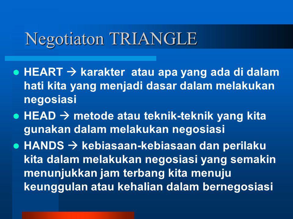 Negotiaton TRIANGLE HEART  karakter atau apa yang ada di dalam hati kita yang menjadi dasar dalam melakukan negosiasi HEAD  metode atau teknik-tekni