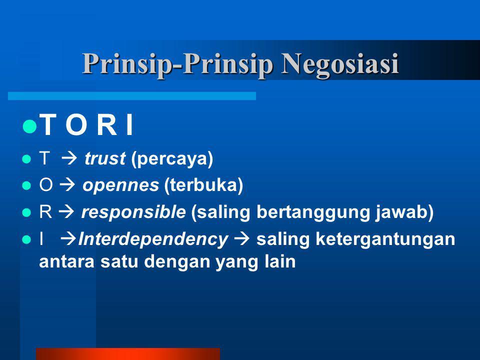 Prinsip-Prinsip Negosiasi T O R I T  trust (percaya) O  opennes (terbuka) R  responsible (saling bertanggung jawab) I  Interdependency  saling ke