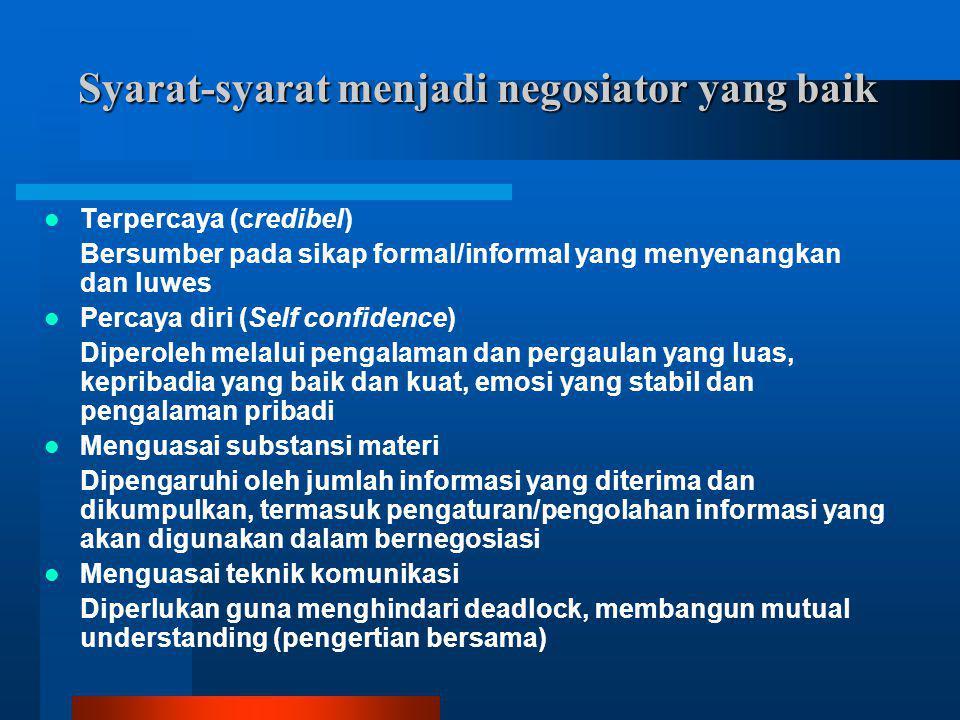 Syarat-syarat menjadi negosiator yang baik Terpercaya (credibel) Bersumber pada sikap formal/informal yang menyenangkan dan luwes Percaya diri (Self c