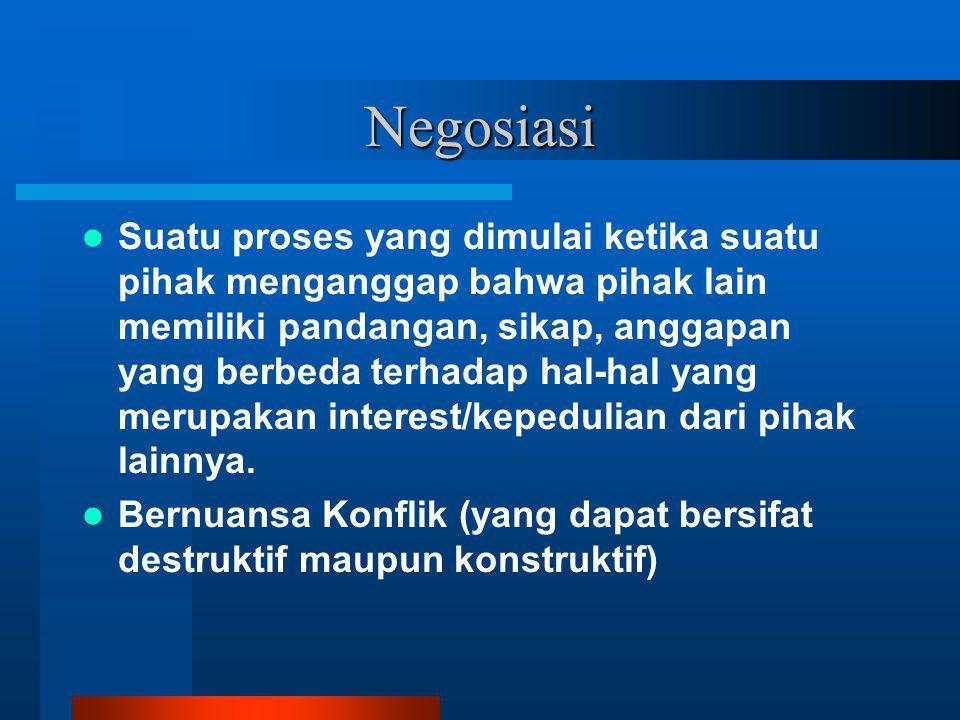 KARAKTERISTIK NEGOSIASI 1.