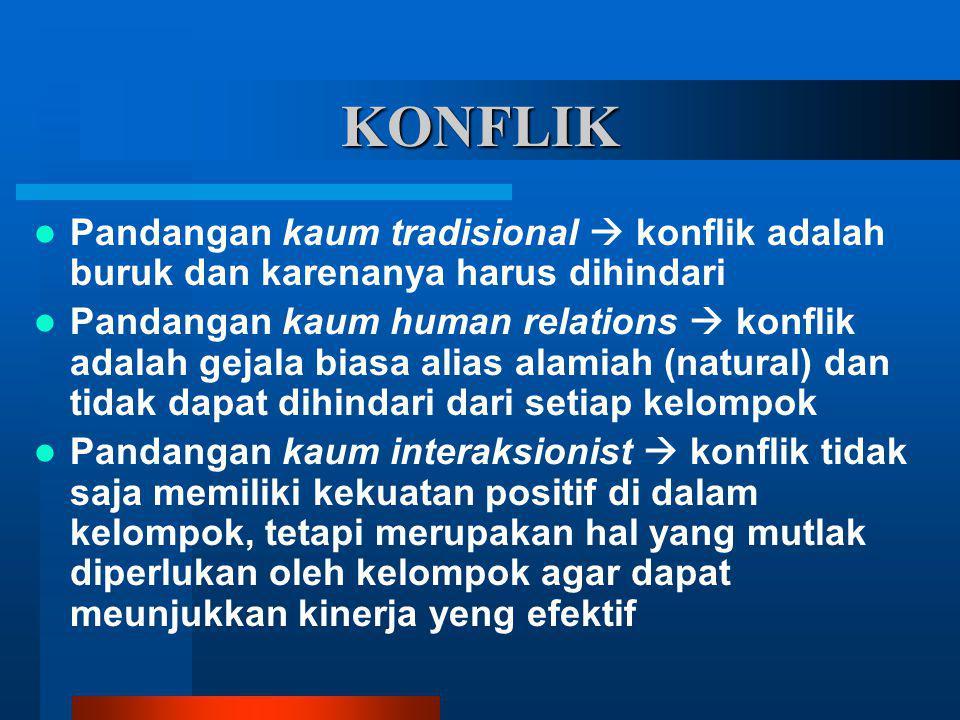 KONFLIK FUNGSIONAL v.