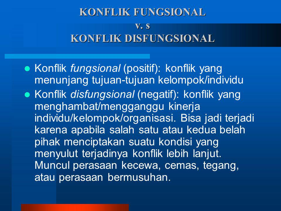 KONFLIK FUNGSIONAL v. s KONFLIK DISFUNGSIONAL Konflik fungsional (positif): konflik yang menunjang tujuan-tujuan kelompok/individu Konflik disfungsion