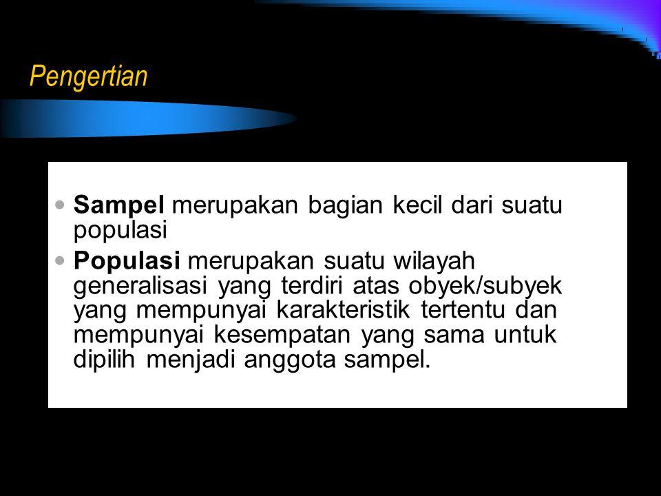 Pengertian Sampel merupakan bagian kecil dari suatu populasi Populasi merupakan suatu wilayah generalisasi yang terdiri atas obyek/subyek yang mempuny