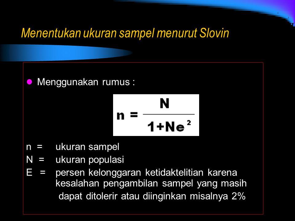 CONTOH Rumus tersebut memiliki asumsi bahwa populasi berdistribusi normal Populasi Batas-batas kesalahan +1% +2% +3% +4% +5% +10% 500----22283 1500--63844131694 2500-125076950034596 5000-166790955637098 1000050002000100058838599 50000833323811087617387100