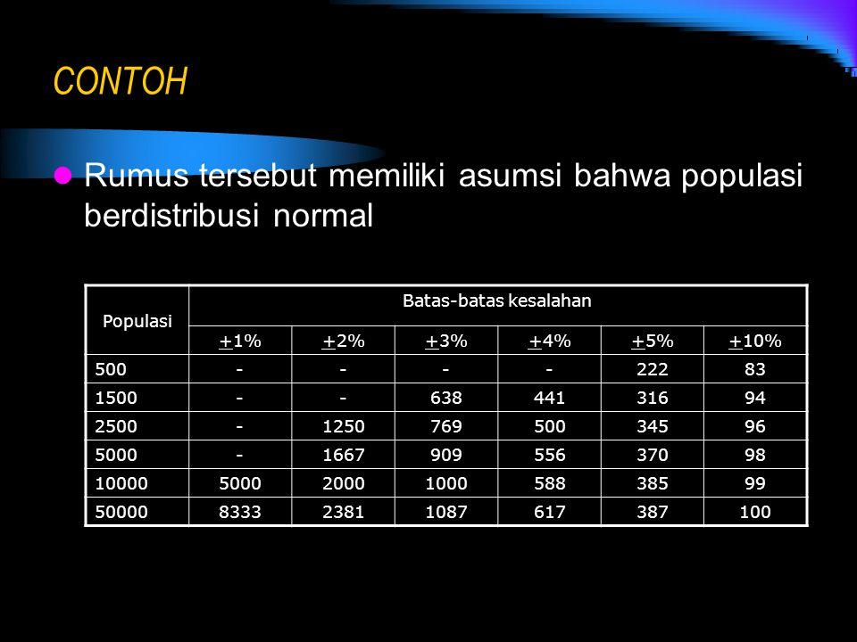Contoh : Penelitian untuk mengetahui penggunaan internet di wilayah Belimbing kota malang.