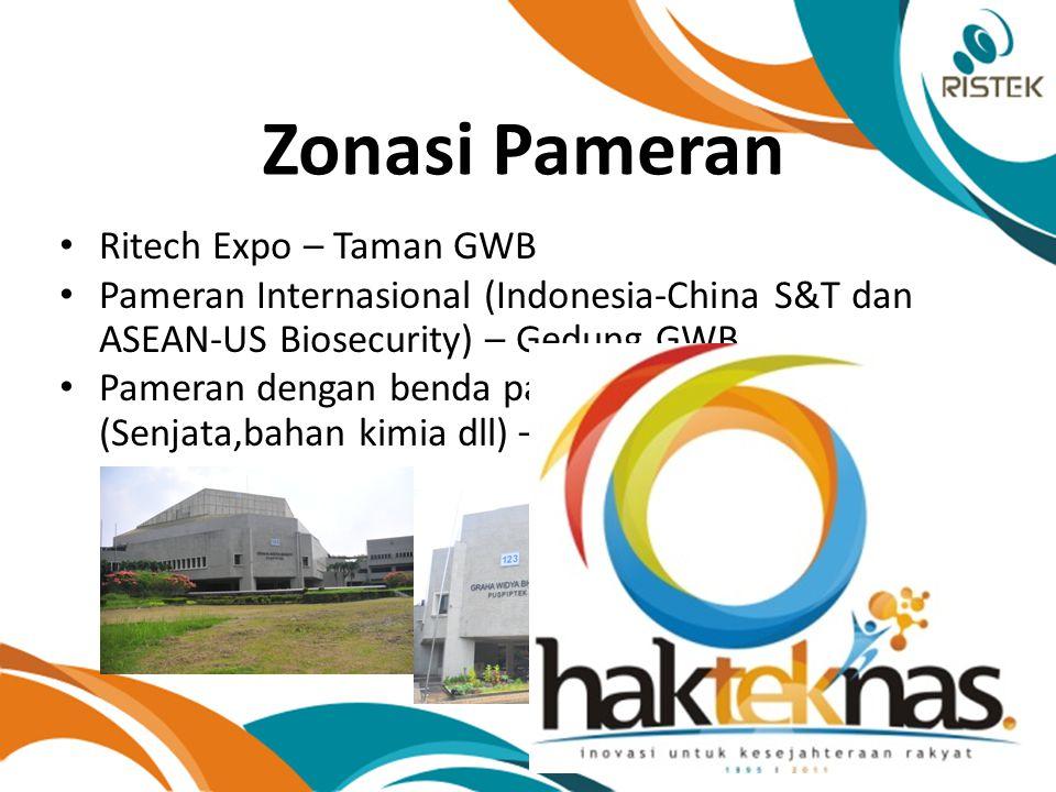 Zonasi Pameran Ritech Expo – Taman GWB Pameran Internasional (Indonesia-China S&T dan ASEAN-US Biosecurity) – Gedung GWB Pameran dengan benda pamer bernilai tinggi/sensitif (Senjata,bahan kimia dll) – Gedung GWB