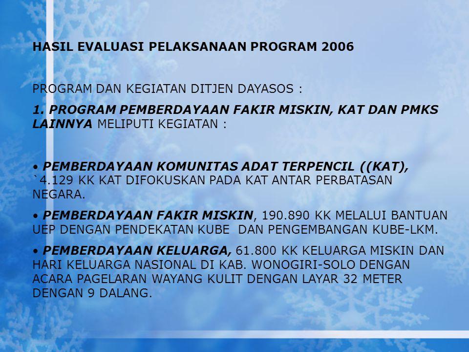 HASIL EVALUASI PELAKSANAAN PROGRAM 2006 PROGRAM DAN KEGIATAN DITJEN DAYASOS : 1. PROGRAM PEMBERDAYAAN FAKIR MISKIN, KAT DAN PMKS LAINNYA MELIPUTI KEGI