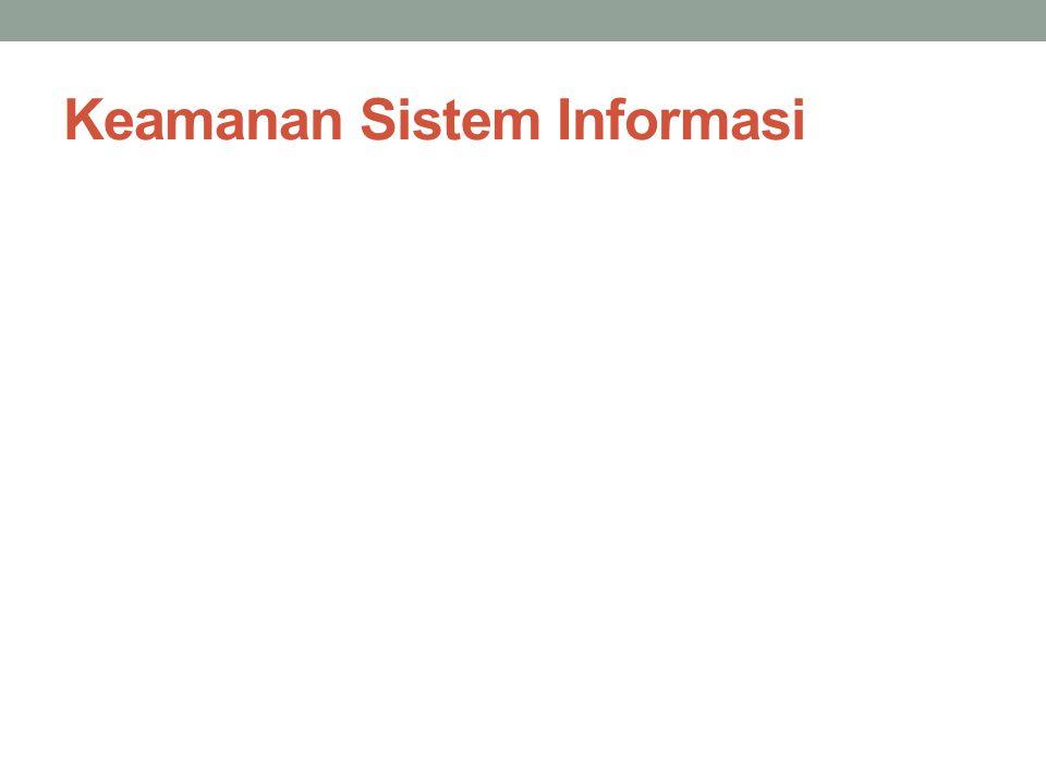 Tinjauan Sekilas Sistim keamanan informasi adalah subsistem organisasi yang mengendalikan resiko-resiko khusus yang berhubungan dengan sistim informasi berbasis-komputer Sistim keamanan komputer mempunyai unsur-unsur dasar setiap sistem informasi, seperti perangkat keras, database, prosedur-prosedur, dan laporan-laporan.