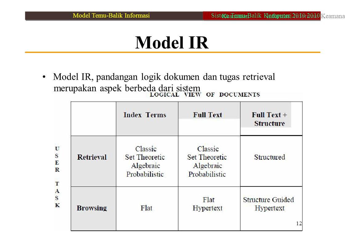 Model IR Model IR, pandangan logik dokumen dan tugas retrieval merupakan aspek berbeda dari sistem 12 Model Temu-Balik Informasi Keamanan Informasi In