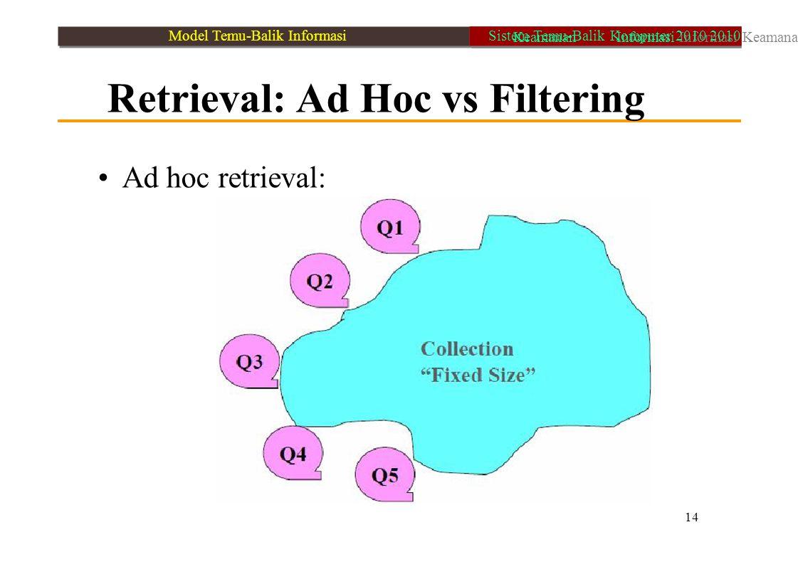 Retrieval: Ad Hoc vs Filtering Ad hoc retrieval: 14 Model Temu-Balik Informasi Keamanan Informasi Informasi Keamanan Sistem Temu-Balik Komputer 2010 2