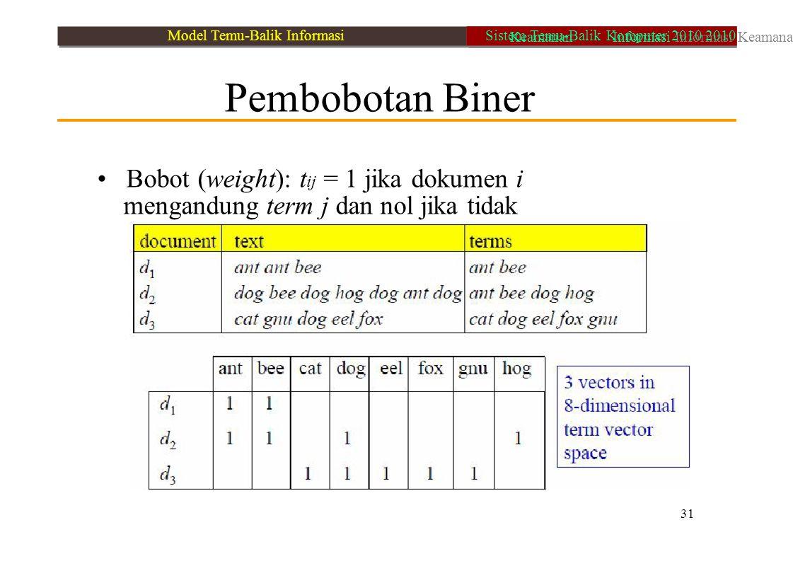 Pembobotan Biner Bobot (weight): t ij = 1 jika dokumen i mengandung term j dan nol jika tidak 31 Model Temu-Balik Informasi Keamanan Informasi Informa