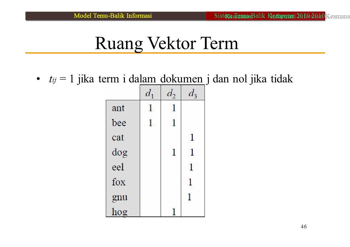 Ruang Vektor Term t ij = 1 jika term i dalam dokumen j dan nol jika tidak 46 Model Temu-Balik Informasi Keamanan Informasi Informasi Keamanan Sistem T