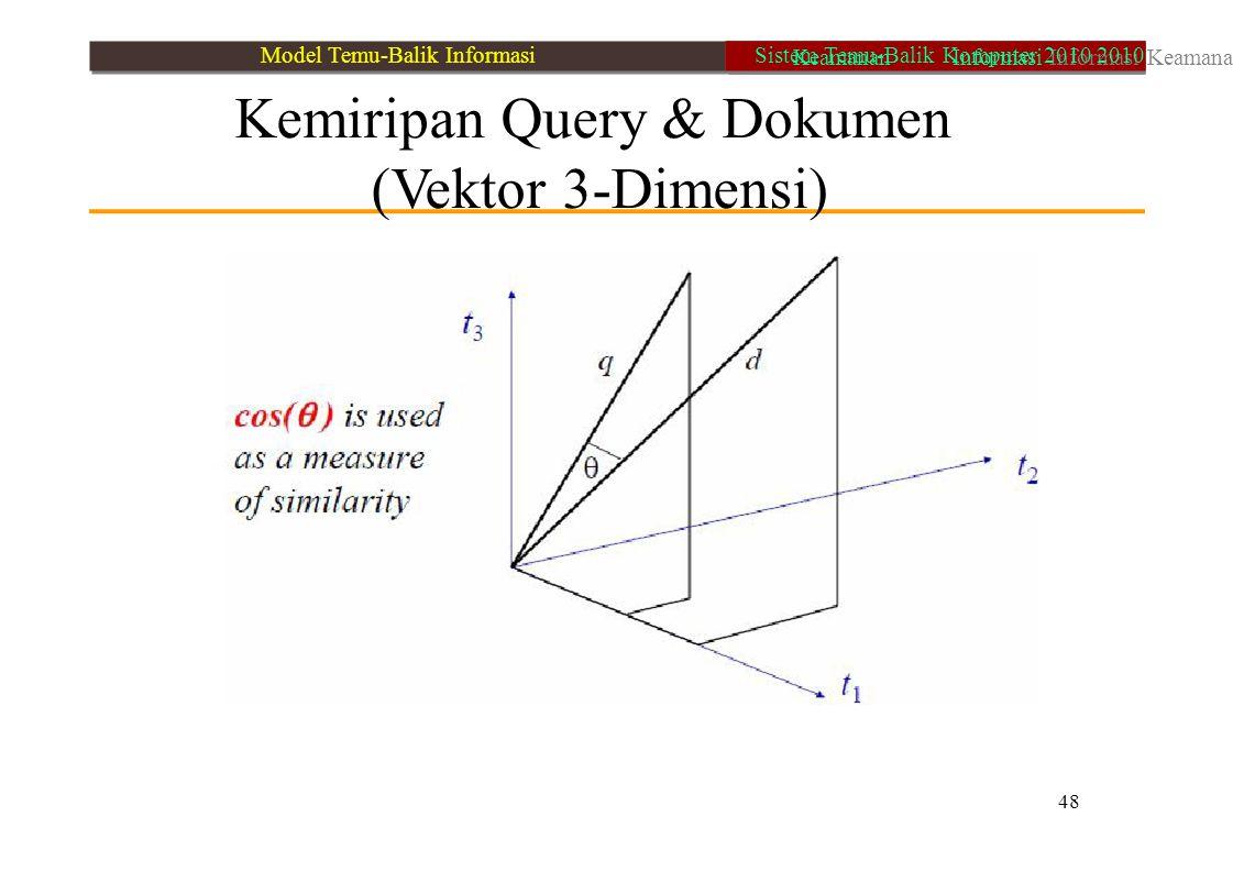 Kemiripan Query & Dokumen (Vektor 3-Dimensi) 48 Model Temu-Balik Informasi Keamanan Informasi Informasi Keamanan Sistem Temu-Balik Komputer 2010 2010
