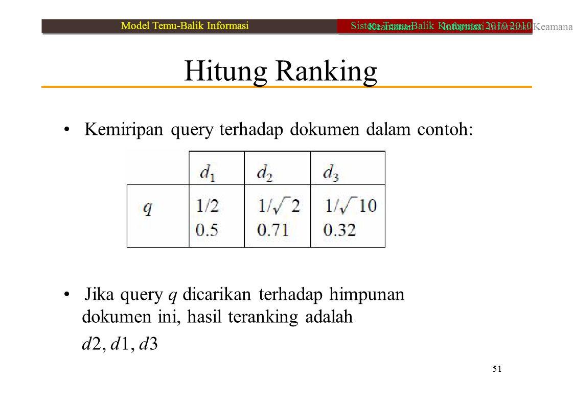 Hitung Ranking Kemiripan query terhadap dokumen dalam contoh: Jika query q dicarikan terhadap himpunan dokumen ini, hasil teranking adalah d2, d1, d3