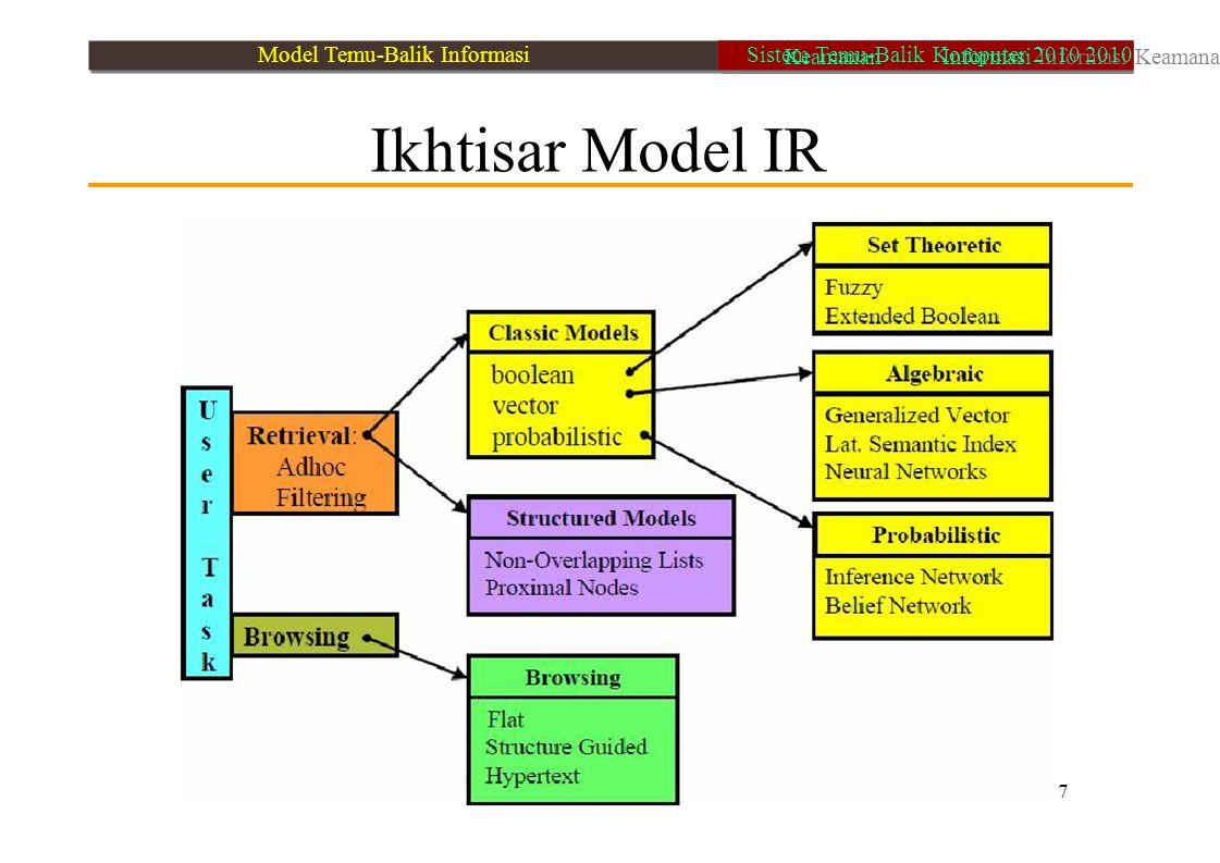 Model Klasik Model Boolean (set theoretic) – Representasi: himpunan index term – Model alternatif : Fuzzy, Extended Boolean Model Ruang Vektor (algebraic) – Representasi: vector dalam ruang t-dimensi – Model alternatif: Generalized VS, Latent Semantic Indexing, Neural network Model Probabilistik (probabilistic) – Berpijak pada teori peluang – Model alternatif: Inference network, Belief network 8 Model Temu-Balik Informasi Keamanan Informasi Informasi Keamanan Sistem Temu-Balik Komputer 2010 2010