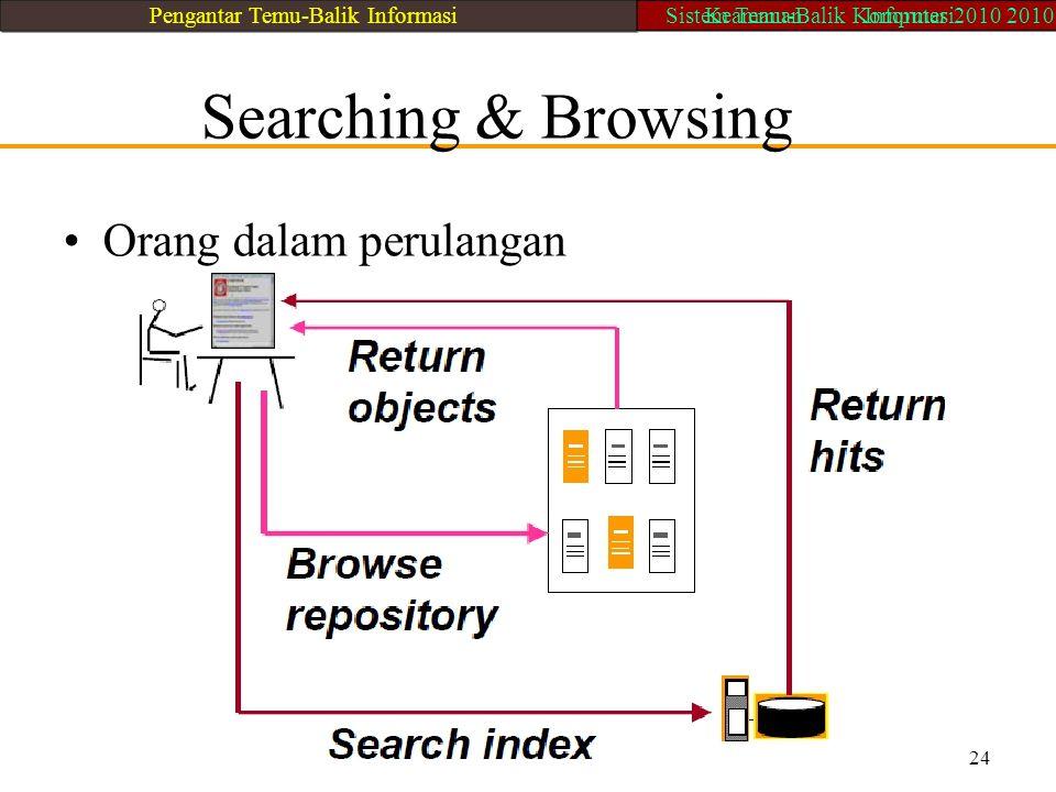 Searching & Browsing Orang dalam perulangan 24 Pengantar Temu-Balik InformasiSistem Temu-Balik Komputer 2010 2010Keamanan Informasi