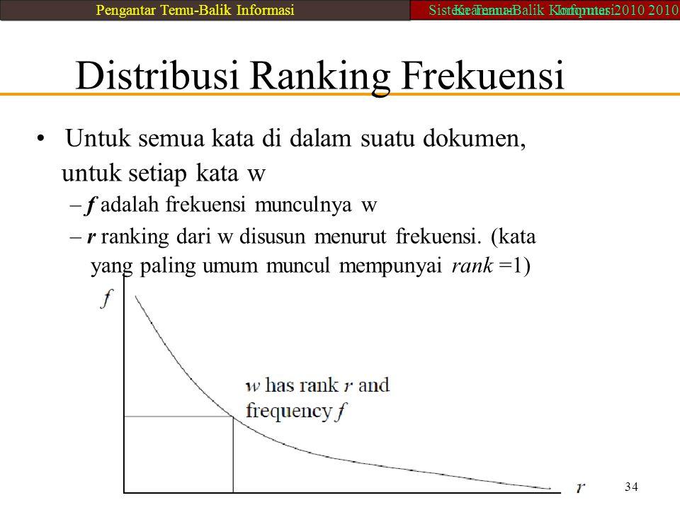 Distribusi Ranking Frekuensi Untuk semua kata di dalam suatu dokumen, untuk setiap kata w – f adalah frekuensi munculnya w – r ranking dari w disusun
