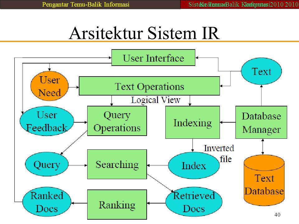 Arsitektur Sistem IR 40 Pengantar Temu-Balik InformasiSistem Temu-Balik Komputer 2010 2010Keamanan Informasi