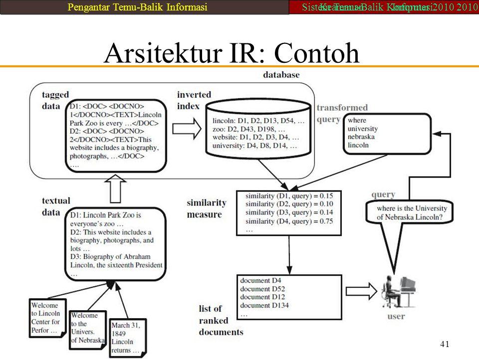 Arsitektur IR: Contoh 41 Pengantar Temu-Balik InformasiSistem Temu-Balik Komputer 2010 2010Keamanan Informasi