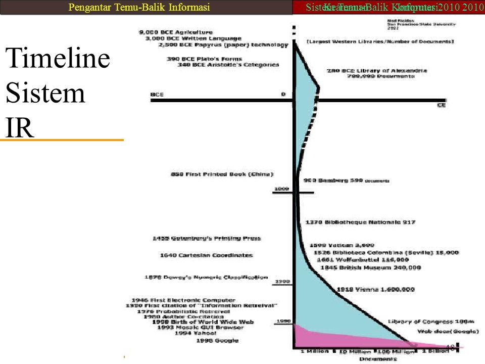 Timeline Sistem IR 48 Pengantar Temu-Balik InformasiSistem Temu-Balik Komputer 2010 2010Keamanan Informasi
