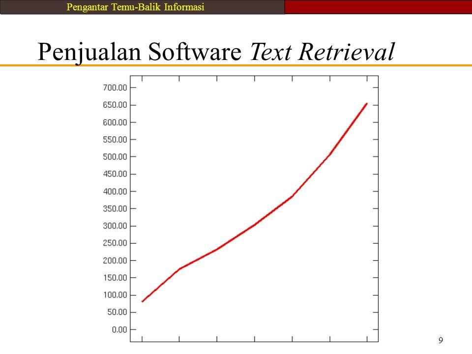 Penjualan Software Text Retrieval 9 Pengantar Temu-Balik Informasi