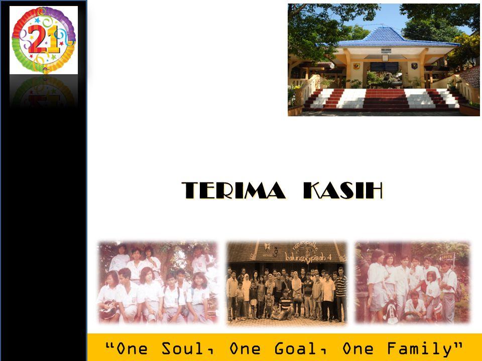 """One Soul, One Goal, One Family"" TERIMA KASIH"