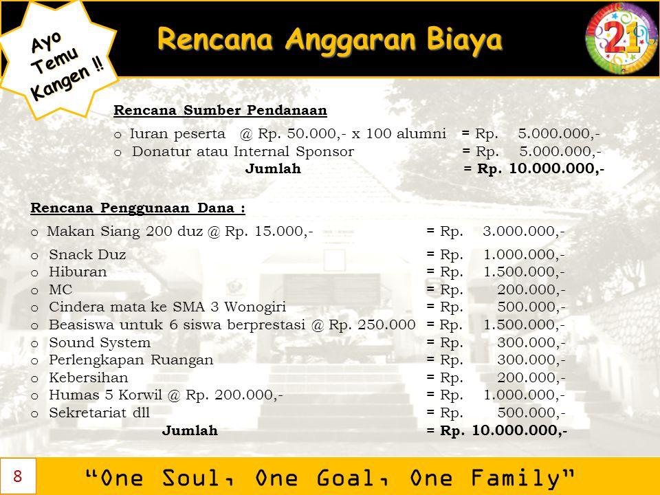 """Rencana Anggaran Biaya """"One Soul, One Goal, One Family"""" AyoTemu Kangen ! Kangen !! 8 Rencana Sumber Pendanaan o Iuran peserta @ Rp. 50.000,- x 100 alu"""