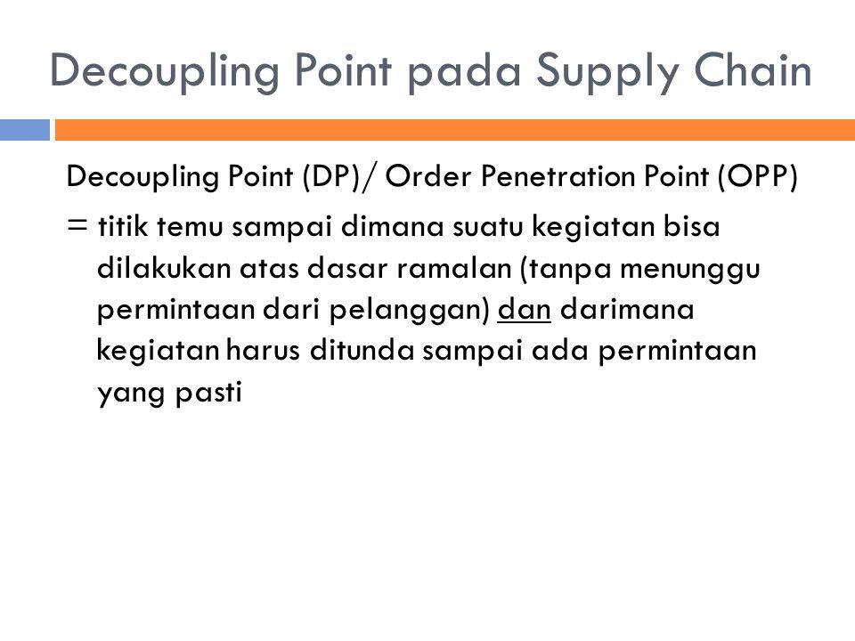 Decoupling Point pada Supply Chain Decoupling Point (DP)/ Order Penetration Point (OPP) = titik temu sampai dimana suatu kegiatan bisa dilakukan atas