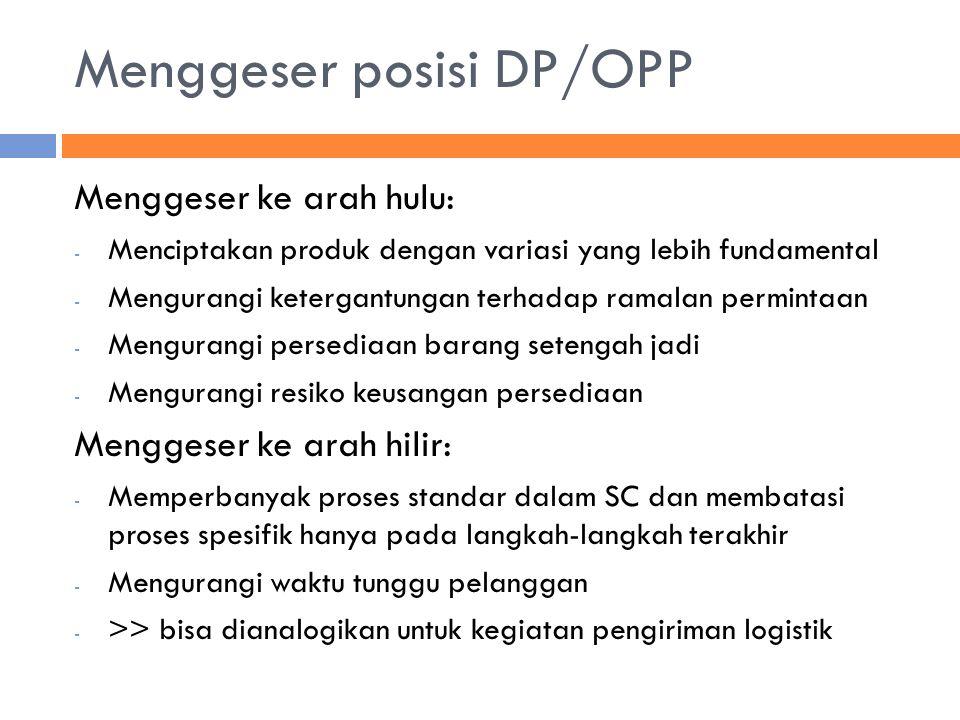 Menggeser posisi DP/OPP Menggeser ke arah hulu: - Menciptakan produk dengan variasi yang lebih fundamental - Mengurangi ketergantungan terhadap ramala