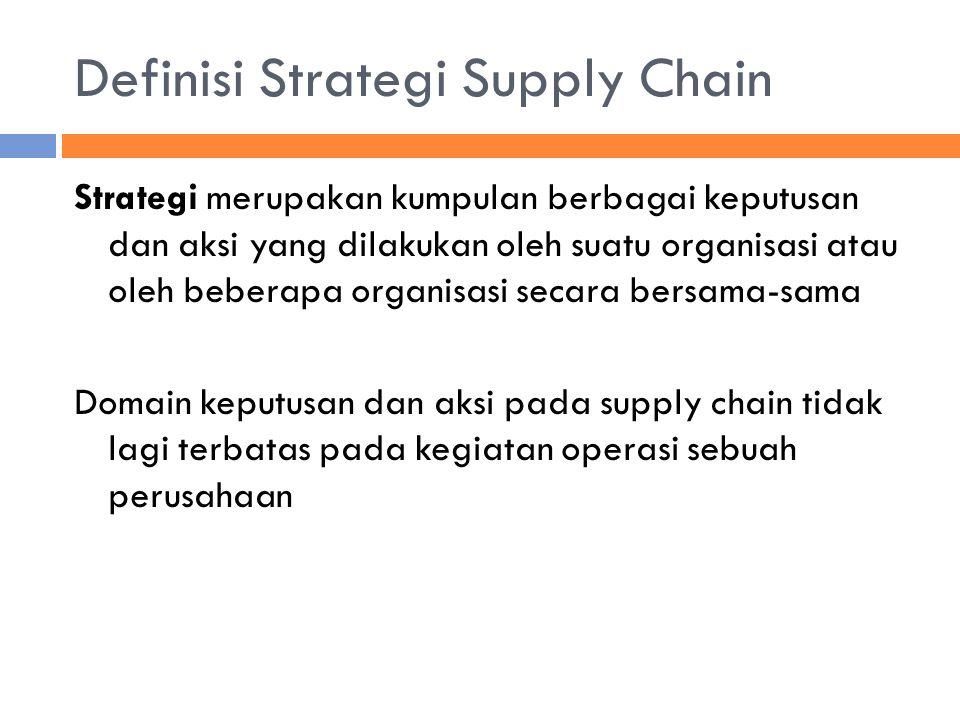 Strategi operasi vs strategi SC Strategi Operasi : banyak terkait dengan keputusan dan aksi internal perusahaan Strategi Supply Chain : mencakup hal yang lebih luas dan keluar dari batas internal perusahaan - Penentuan kapasitas produksi- Strategi persediaan - Penentuan jenis tata letak fasilitas- Strategi teknologi - Strategi pengembangan produk - Keputusan pemakaian supplier - Penentuan lokasi gudang dan pusat distribusi - Kegiatan logistik dilakukan sendiri atau 3PL