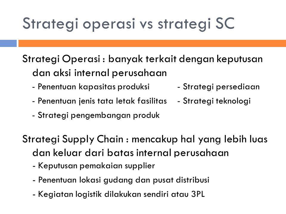 Strategi operasi vs strategi SC Strategi Operasi : banyak terkait dengan keputusan dan aksi internal perusahaan Strategi Supply Chain : mencakup hal y