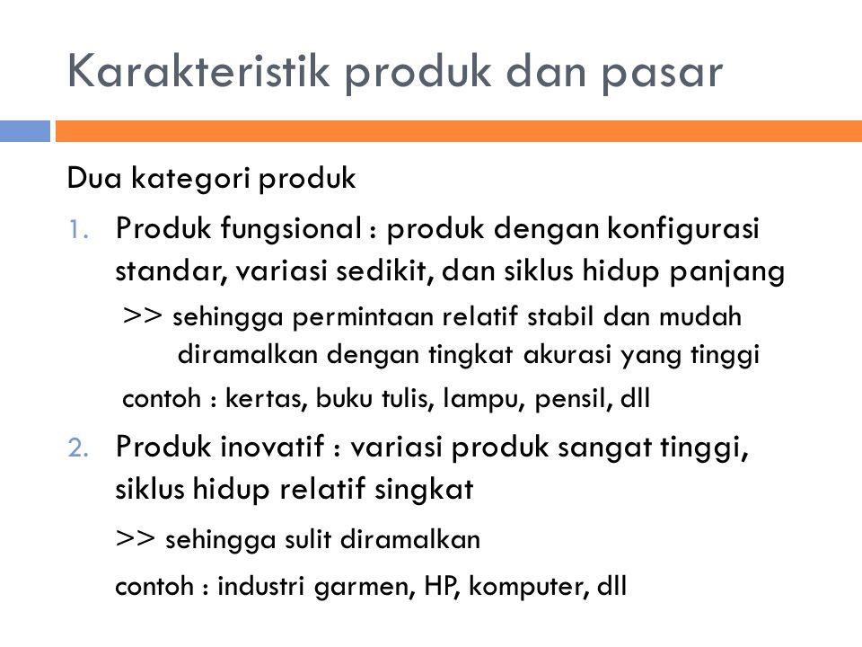 Karakteristik produk dan pasar Dua kategori produk 1. Produk fungsional : produk dengan konfigurasi standar, variasi sedikit, dan siklus hidup panjang