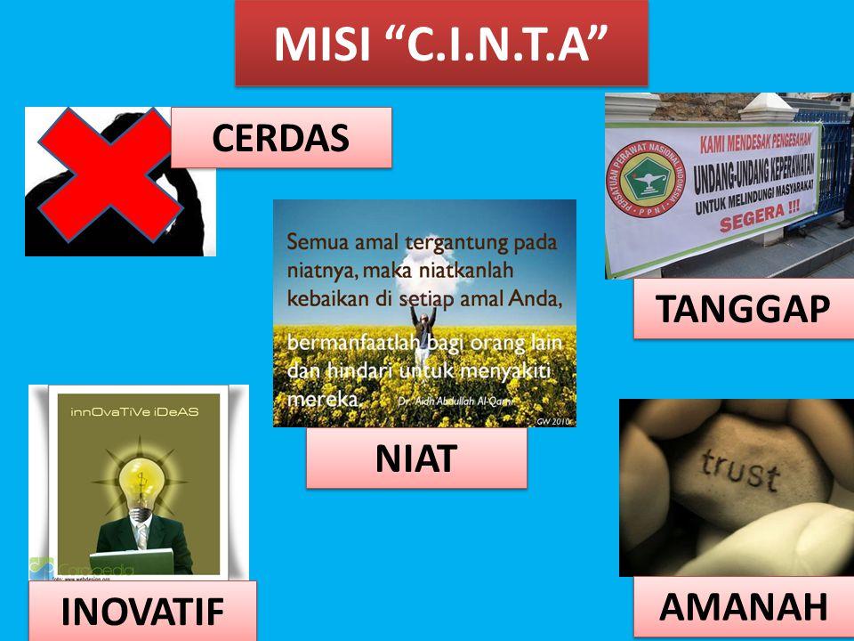 "MISI ""C.I.N.T.A"" CERDAS INOVATIF NIAT TANGGAP AMANAH"