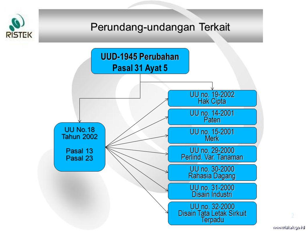 Perundang-undangan Terkait UUD-1945 Perubahan Pasal 31 Ayat 5 UU no. 19-2002 Hak Cipta UU no. 15-2001 Merk UU no. 14-2001 Paten UU no. 29-2000 Perlind