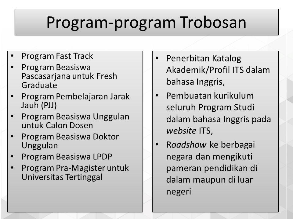 Program-program Trobosan Program Fast Track Program Beasiswa Pascasarjana untuk Fresh Graduate Program Pembelajaran Jarak Jauh (PJJ) Program Beasiswa