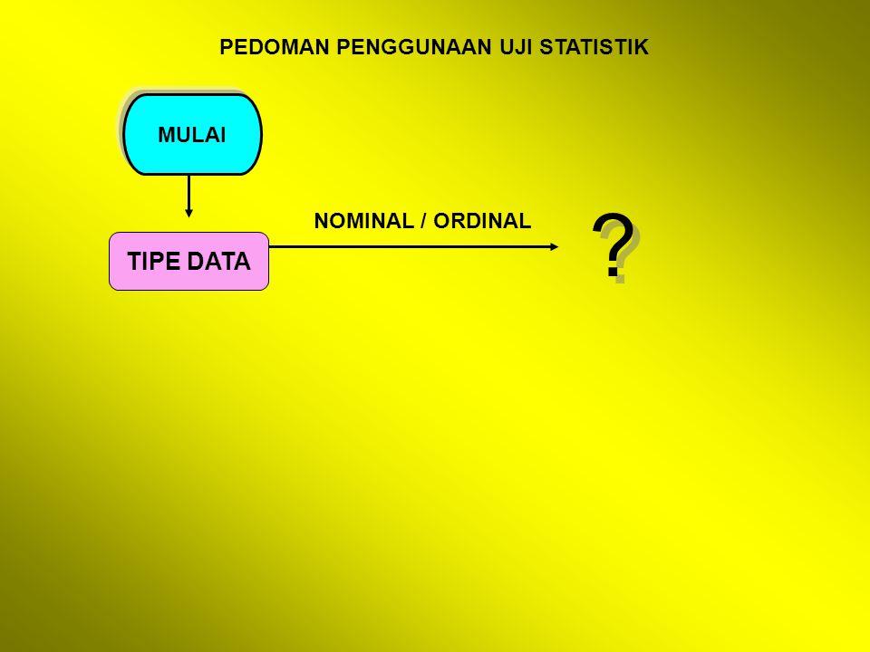 PEDOMAN PENGGUNAAN UJI STATISTIK MULAI TIPE DATA NOMINAL / ORDINAL