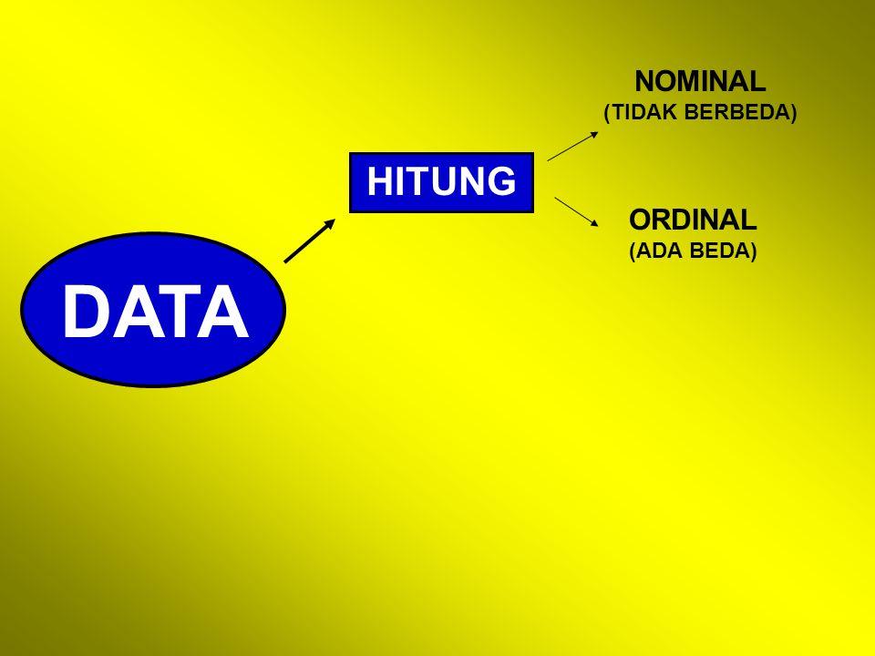 Hipotesis Asosiatif Masalah asosiatif –Apakah ada hubungan antara motivasi dengan kinerja Hipotesis asosiatif –Ada hubungan antara motivasi dengan kinerja perawat Hiptesis Statistik –H0 : ρ = 0 –Ha : ρ ≠ 0