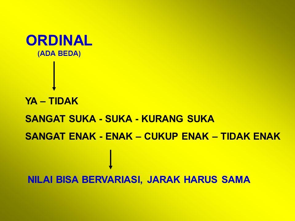 DATA HITUNG NOMINAL (TIDAK BERBEDA) ORDINAL (ADA BEDA)