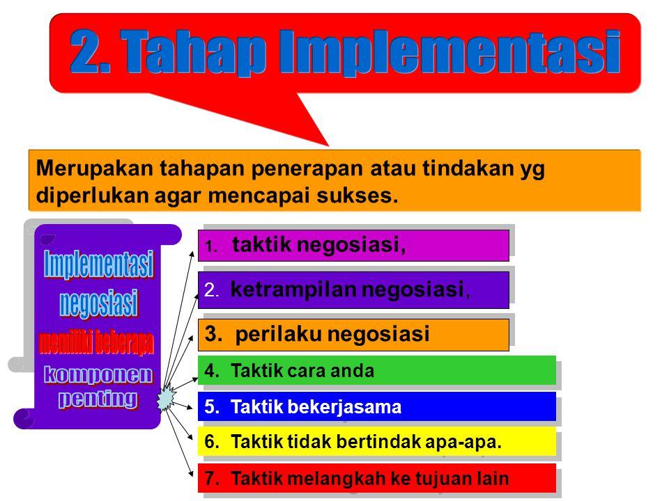 1. taktik negosiasi, Merupakan tahapan penerapan atau tindakan yg diperlukan agar mencapai sukses. 2. ketrampilan negosiasi, 3. perilaku negosiasi 4.
