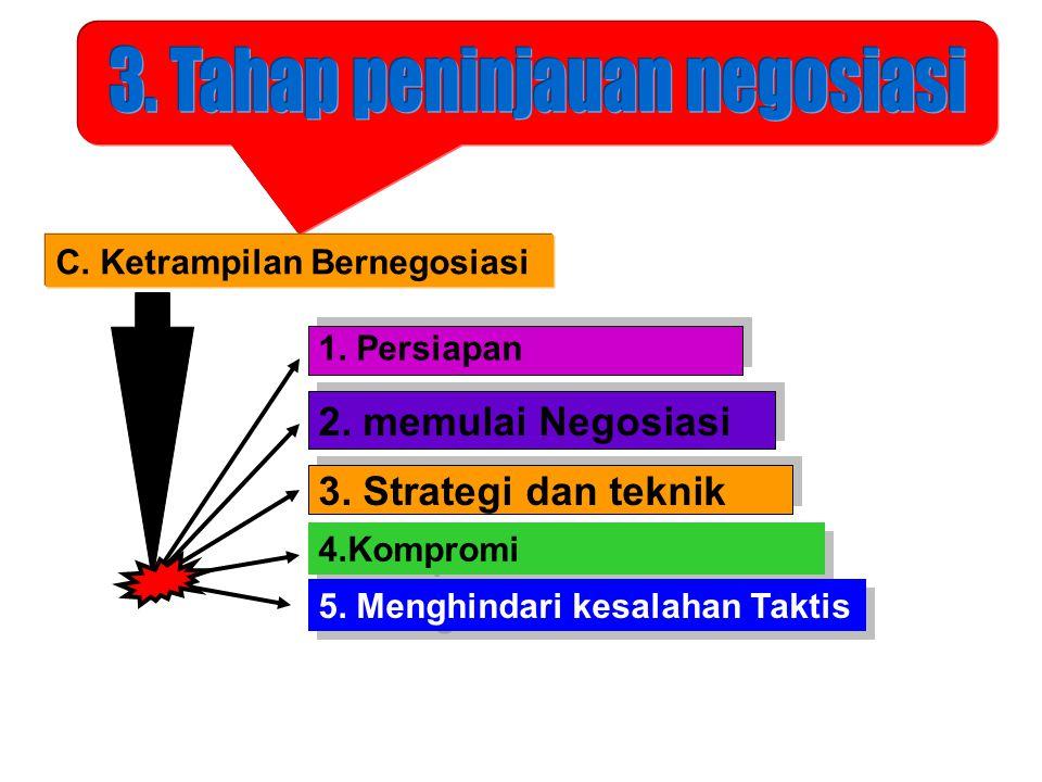 1. Persiapan C. Ketrampilan Bernegosiasi 2. memulai Negosiasi 3. Strategi dan teknik 4.Kompromi 5. Menghindari kesalahan Taktis
