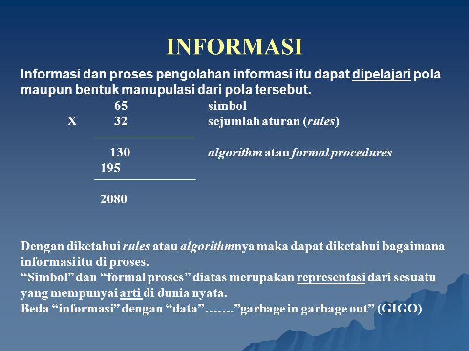INFORMASI Informasi dan proses pengolahan informasi itu dapat dipelajari pola maupun bentuk manupulasi dari pola tersebut. 65simbol X32sejumlah aturan