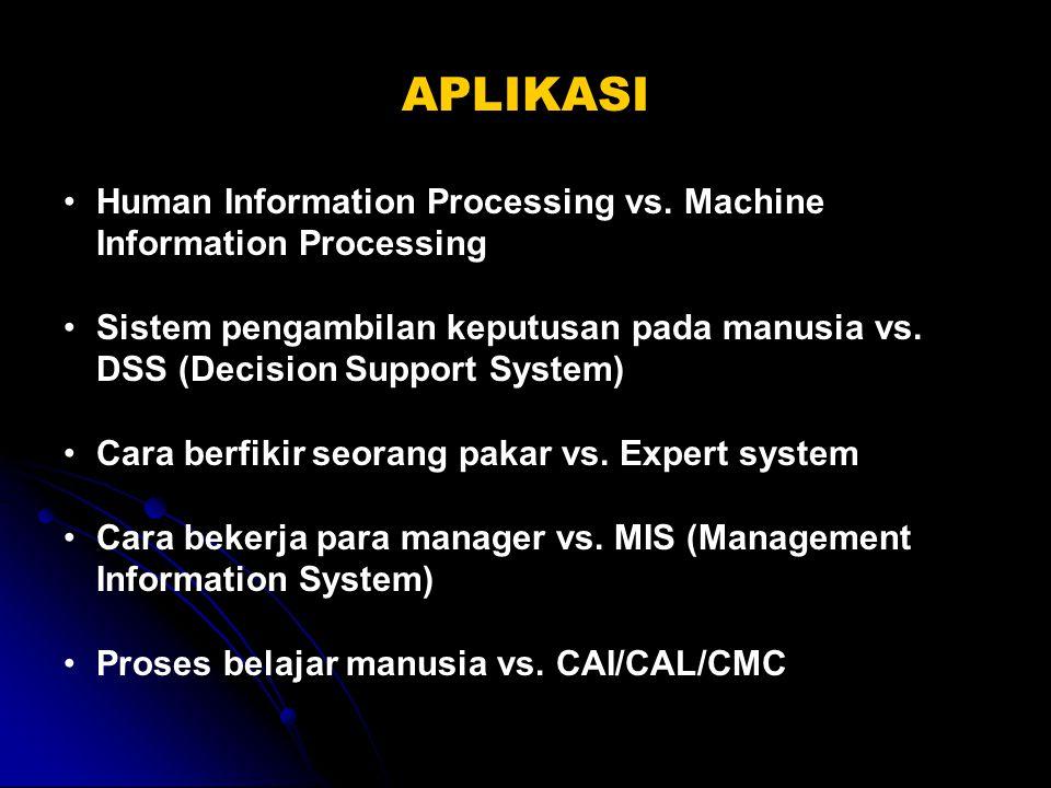 APLIKASI Human Information Processing vs. Machine Information Processing Sistem pengambilan keputusan pada manusia vs. DSS (Decision Support System) C