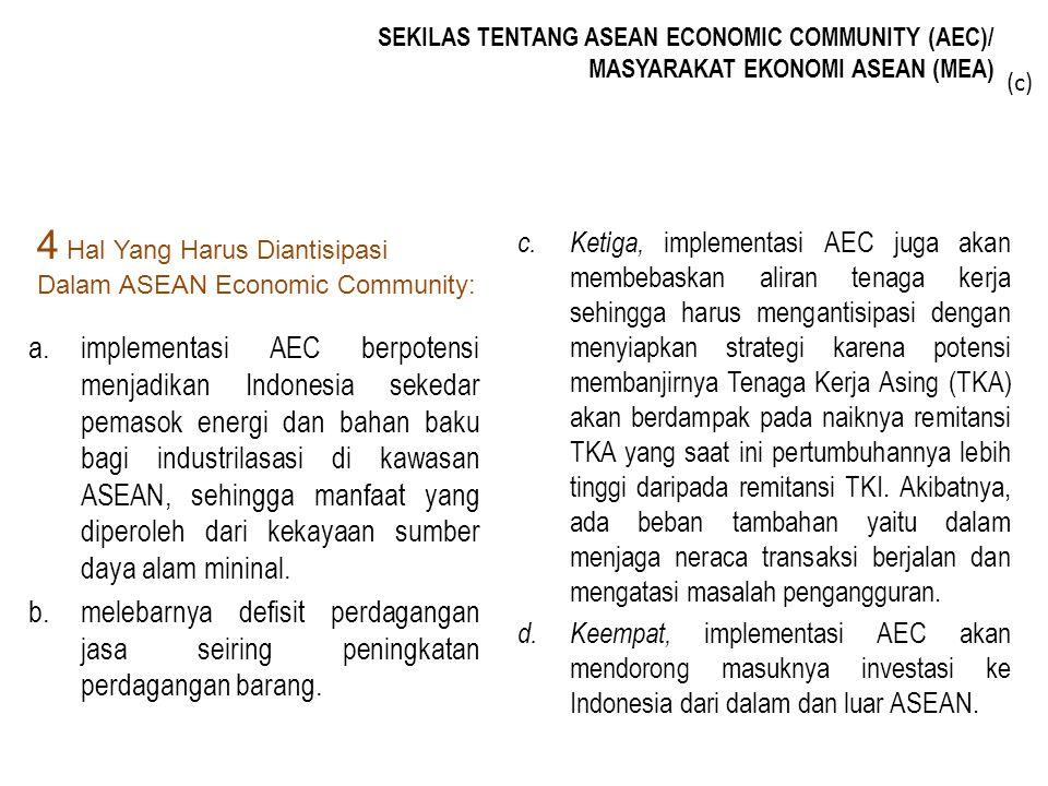 SEKILAS TENTANG ASEAN ECONOMIC COMMUNITY (AEC)/ MASYARAKAT EKONOMI ASEAN (MEA) Penduduk ASEAN 2011 NoNegaraJumlah Penduduk 1Indonesia 241,452,952 2Filipina 86,241,697 3Vietnam 82,689,518 4Myanmar 42,720,196 5Thailand 64,865,523 6Malaysia 23,522,482 7Kamboja 13,363,421 8Laos 5,631,585 9Singapura 4,353,893 10Timor Leste 1,019,252 11Brunei Darussalam 365,251 566,225,770 PENDUDUK ASEAN 2011 (d)