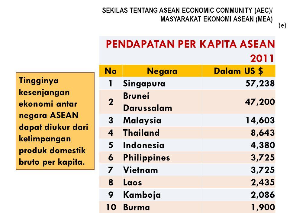 BAGAIMANA MEMANDANG INTEGRASI EKONOMI ASEAN .
